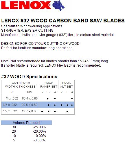 LENOX #32 WOOD CARBON BAND SAW BLADES