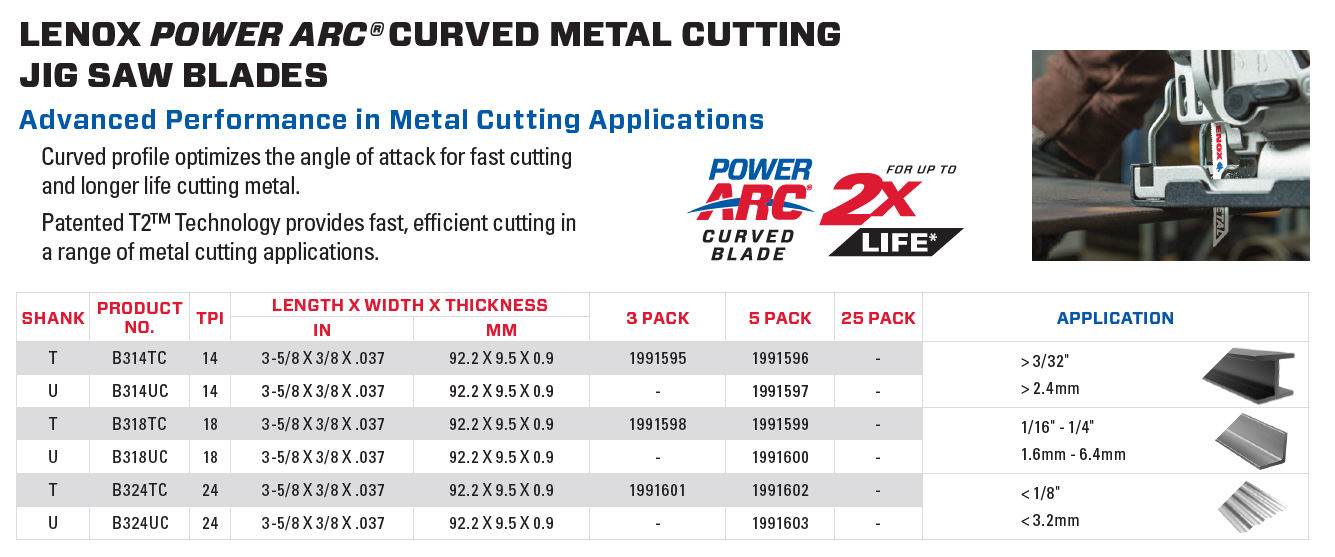 Lenox Metal Cutting Jig Saw Blades